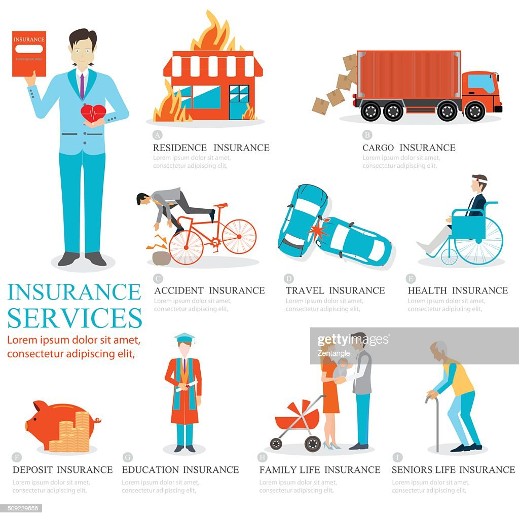 Info graphic of Business insurance services.