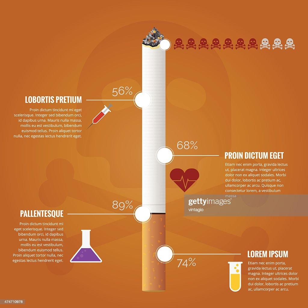 Infographic Cigarette