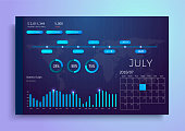 Infographic dashboard template with flat design graphs and charts. Information Graphics elements. Modern Vector With Annual Report