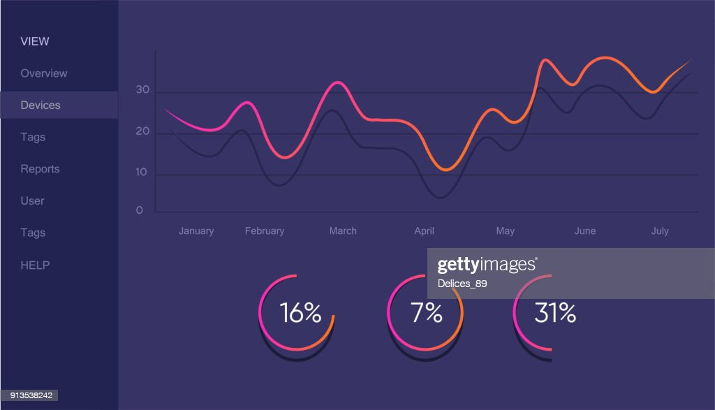 Infographic dashboard template with flat design graphs and charts