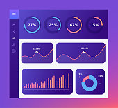 Infographic dashboard template with flat design graphs and charts, loading objects, chart pie. Information Graphics elements.
