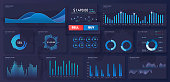 Infographic dashboard template with flat design graphs and pie charts. Information Graphics elements for UI UX