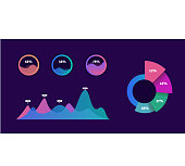 Infographic dashboard template with graphs and charts