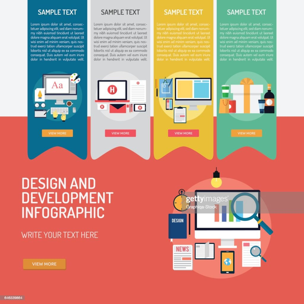 Infographic Design and Development
