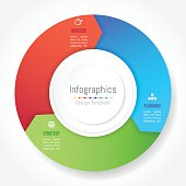 Infographic design elements for your business data with 3 options, parts, steps, timelines or processes, Arrow wheel circle style. Vector Illustration.