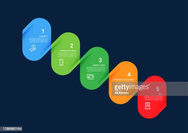 infographic design template. charity, mobile payment, credit card, currency exchange, atm icons with 5 options or steps. - pocket chain stock illustrations