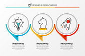 Infographic design template. Organization chart with 3 steps