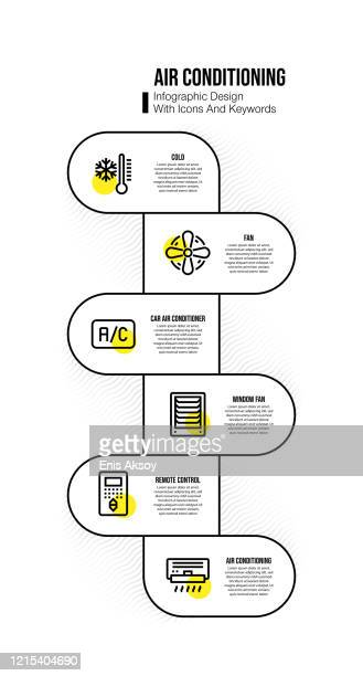 infographic design template with air conditioning keywords and icons - air duct stock illustrations