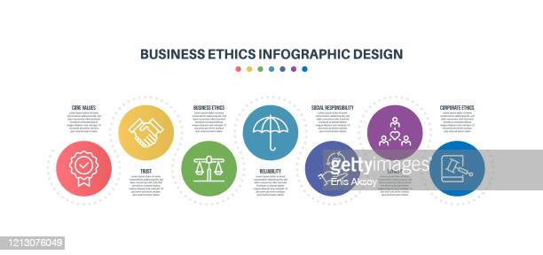 infographic design template with business ethics keywords and icons - social responsibility stock illustrations