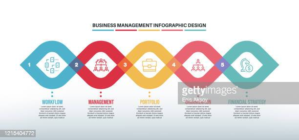 infografik-designvorlage mit business management-schlüsselwörtern und -symbolen - kapitalrendite stock-grafiken, -clipart, -cartoons und -symbole