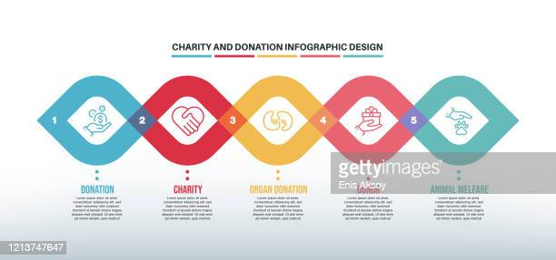 infographic design template with charity and donation keywords and icons - sponsorship stock illustrations