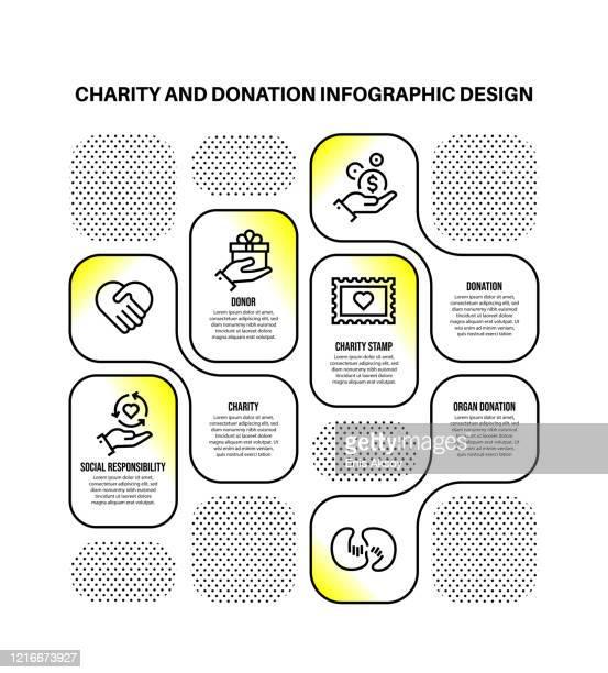 bildbanksillustrationer, clip art samt tecknat material och ikoner med infographic designmall med välgörenhet och donation sökord och ikoner - sponsra