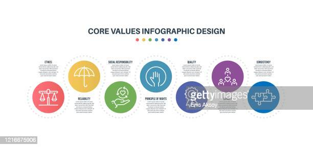 infographic design template with core values keywords and icons - transparent stock illustrations