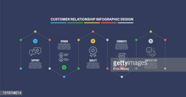 infographic design template with customer relationship keywords and icons - customer focused stock illustrations