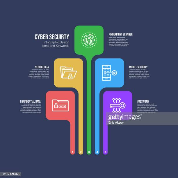 infographic design template with cyber security keywords and icons - security code stock illustrations
