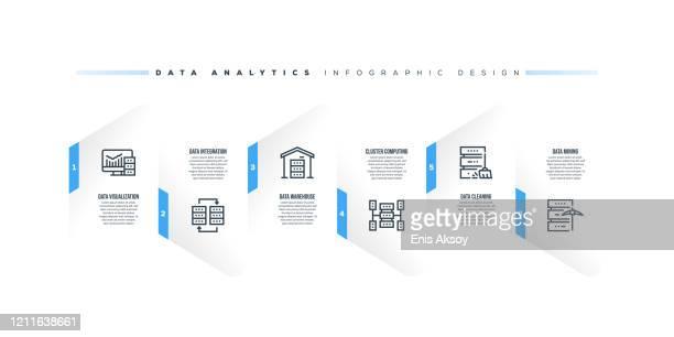 illustrazioni stock, clip art, cartoni animati e icone di tendenza di modello di progettazione infografica con parole chiave e icone di analisi dei dati - centro elaborazione dati