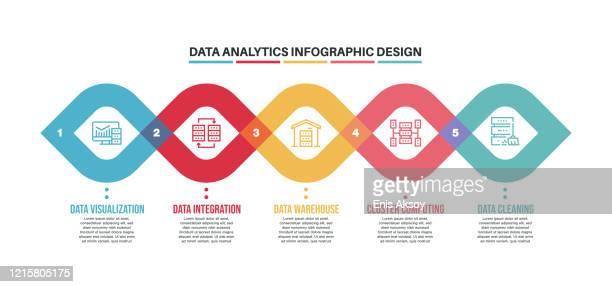 データ分析キーワードとアイコンを含むインフォグラフィックデザインテンプレート - データマイニング点のイラスト素材/クリップアート素材/マンガ素材/アイコン素材