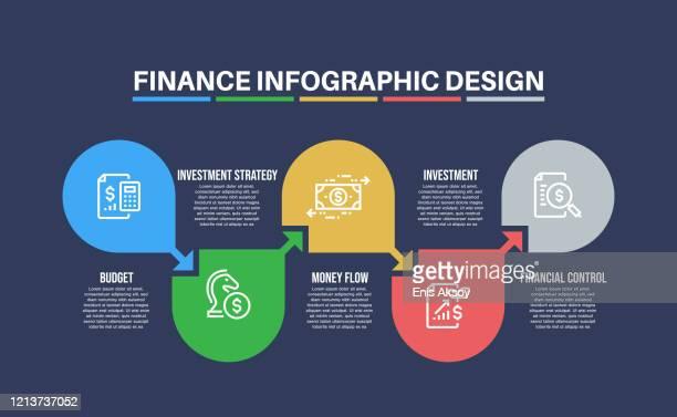 infografik-designvorlage mit finanz-schlüsselwörtern und symbolen - kapitalrendite stock-grafiken, -clipart, -cartoons und -symbole