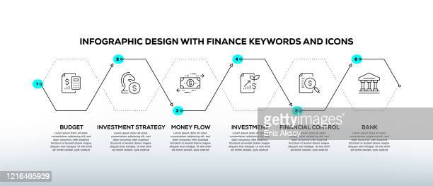 infographic design template with finance keywords and icons - financial technology stock illustrations