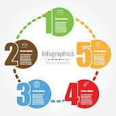 Infographic design template with five options