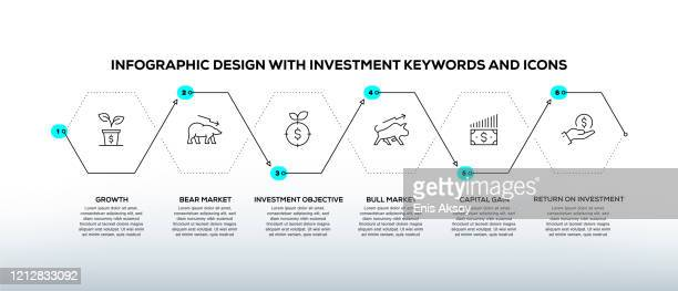 infographic design template with investment keywords and icons - bear market stock illustrations