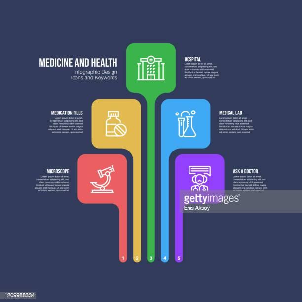 医学と健康のキーワードとアイコンを含むインフォグラフィックデザインテンプレート - 医療研究所点のイラスト素材/クリップアート素材/マンガ素材/アイコン素材