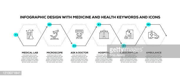 医療および健康キーワードとアイコンを含むインフォグラフィックデザインテンプレート - 医療研究所点のイラスト素材/クリップアート素材/マンガ素材/アイコン素材