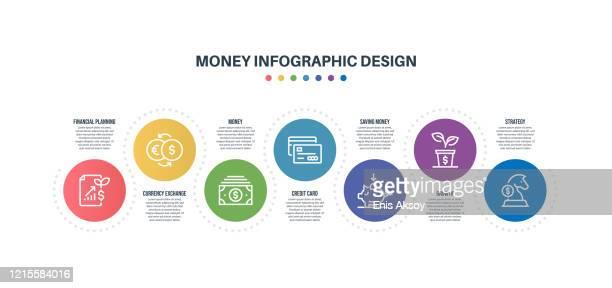 ilustrações, clipart, desenhos animados e ícones de modelo de design infográfico com palavras-chave e ícones de dinheiro - devolver
