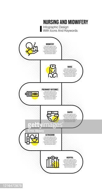 看護と助産のキーワードとアイコンを持つインフォグラフィックデザインテンプレート - ヒトの胚点のイラスト素材/クリップアート素材/マンガ素材/アイコン素材