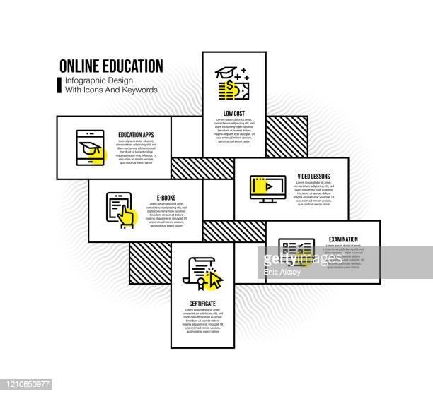 オンライン教育のキーワードとアイコンを含むインフォグラフィックデザインテンプレート - 柔軟性点のイラスト素材/クリップアート素材/マンガ素材/アイコン素材