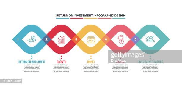 infografik-designvorlage mit return on investment-schlüsselwörtern und symbolen - kapitalrendite stock-grafiken, -clipart, -cartoons und -symbole