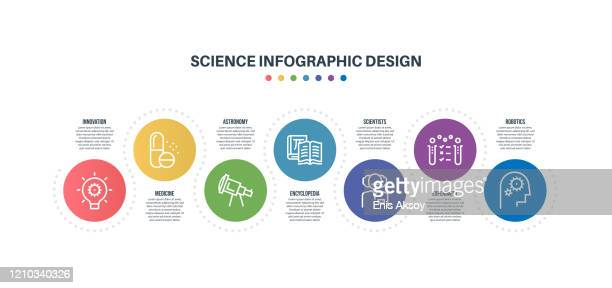 infographic design template with science keywords and icons - ecosystem stock illustrations