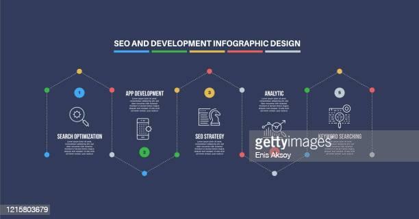 infografik-designvorlage mit seo- und entwicklungs-keywords und icons - responsives webdesign stock-grafiken, -clipart, -cartoons und -symbole