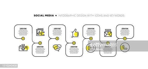 infographic design template with social media keywords and icons - following stock illustrations