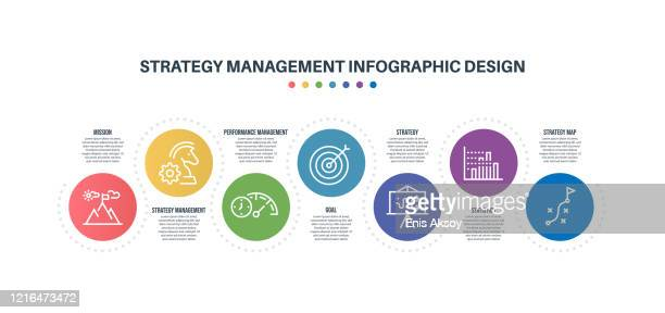 infographic design template with strategy management keywords and icons - life events stock illustrations