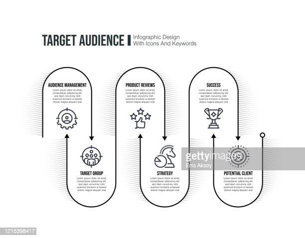 infographic design template with target audience keywords and icons - customer focused stock illustrations