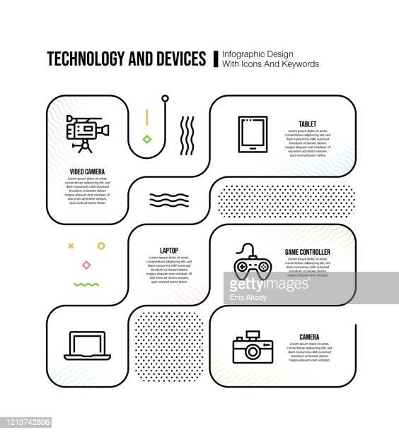 infographic design template with technology and devices keywords and icons - television camera stock illustrations