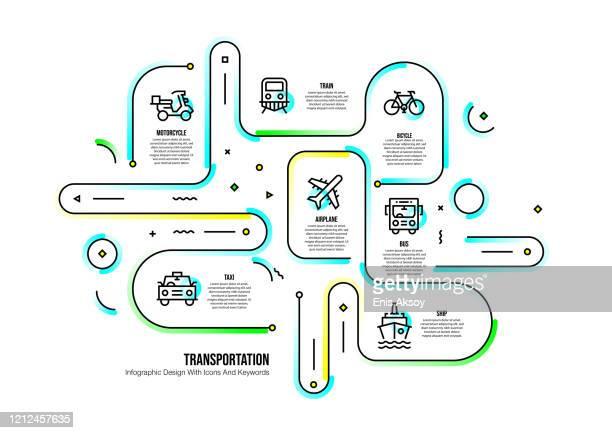 infografik-designvorlage mit transportschlüsselwörtern und symbolen - gps stock-grafiken, -clipart, -cartoons und -symbole