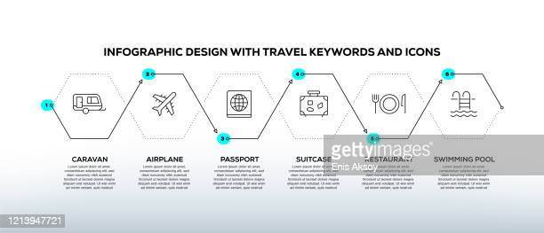 infographic design template with travel keywords and icons - id card template stock illustrations