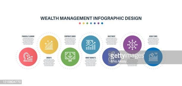infografik-designvorlage mit keywords und icons für vermögensverwaltung - kapitalrendite stock-grafiken, -clipart, -cartoons und -symbole
