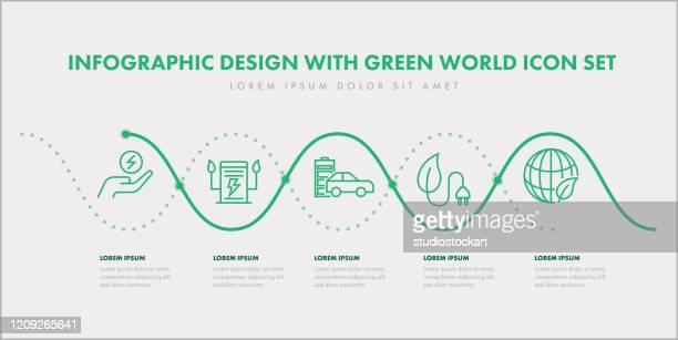 bildbanksillustrationer, clip art samt tecknat material och ikoner med ikonuppsättning för infografisk design med grön värld - elbil