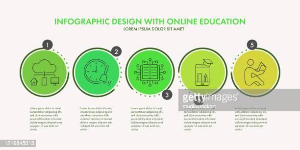 ilustrações, clipart, desenhos animados e ícones de design infográfico com educação online - lorem ipsum