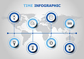 Infographic design with time icons