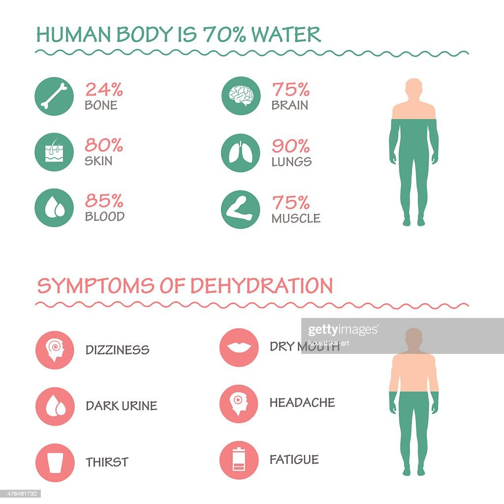 infographic illustration ,drink, water