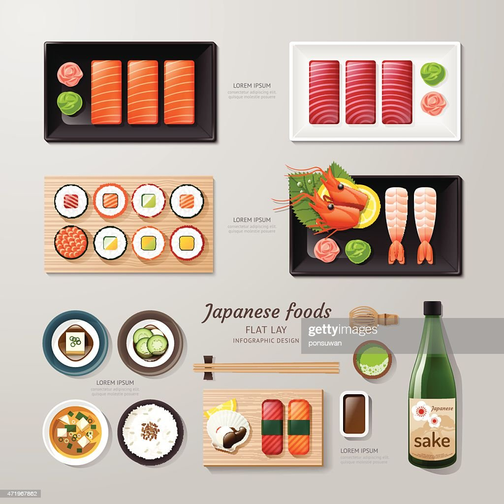 Infographic japanesse foods business flat lay idea.