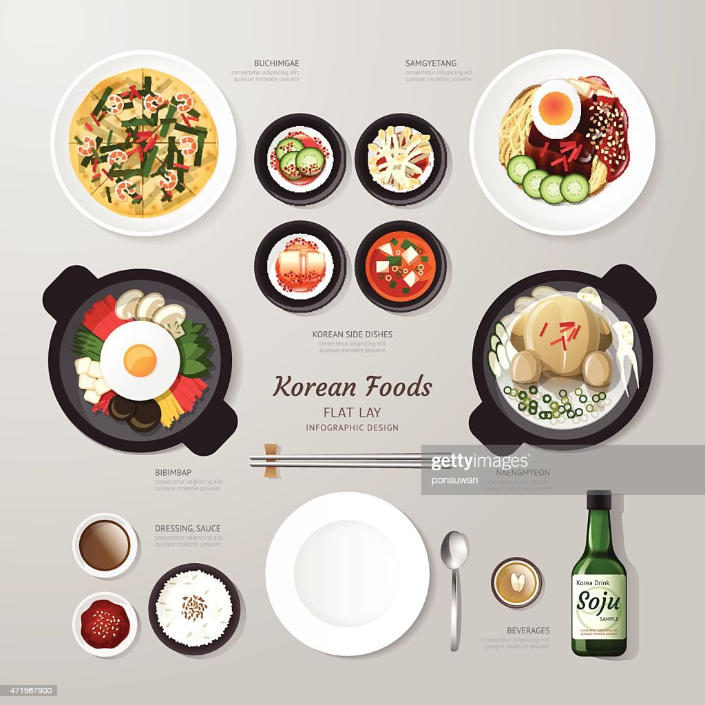 Infographic Korea foods business flat lay idea.