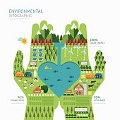Infographic nature care hand shape design save concept