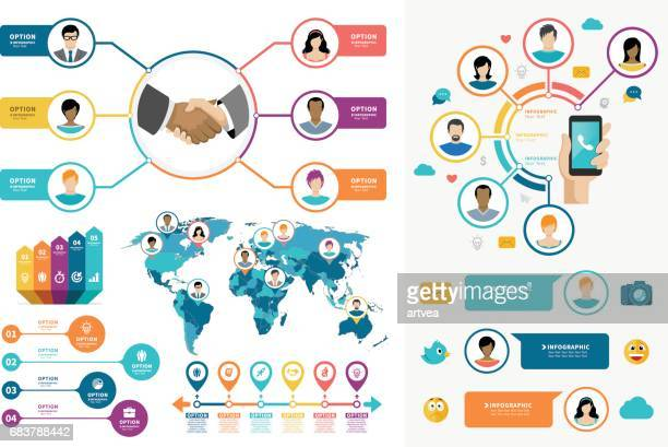 Infographic of Human Resources and communication