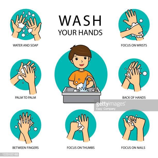 illustrazioni stock, clip art, cartoni animati e icone di tendenza di infografica dell'illustrazione di un ragazzo che mostra i 7 passaggi che dovrebbero essere presi per lavarsi correttamente le mani per prevenire i germi. o il virus entra nel corpo. - mostrare