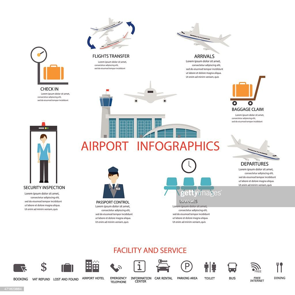Infographic of various airport images